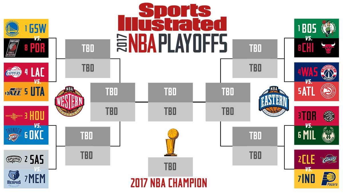 The 2017 NBA Playoffs round one match-ups